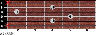 A7b5/Db for guitar on frets x, 4, 5, 2, 4, x