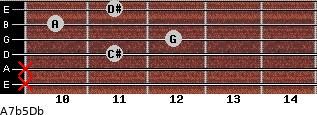 A7b5/Db for guitar on frets x, x, 11, 12, 10, 11