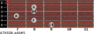 A7b5/Db add(#5) guitar chord