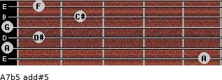 A7b5 add(#5) for guitar on frets 5, 0, 1, 0, 2, 1