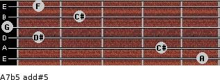 A7b5 add(#5) for guitar on frets 5, 4, 1, 0, 2, 1
