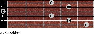 A7b5 add(#5) for guitar on frets 5, 4, 3, 0, 4, 3