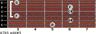 A7b5 add(#5) for guitar on frets 5, 6, 3, 6, 6, 3