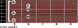 A7b5 add(#5) for guitar on frets 5, 6, 5, 6, 6, 5