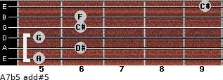A7b5 add(#5) for guitar on frets 5, 6, 5, 6, 6, 9