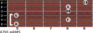 A7b5 add(#5) for guitar on frets 5, 8, 5, 8, 8, 9