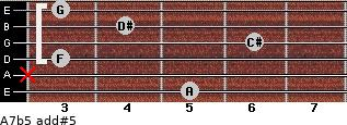 A7b5 add(#5) for guitar on frets 5, x, 3, 6, 4, 3