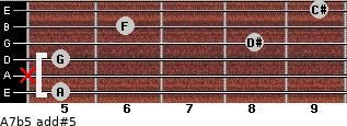 A7b5 add(#5) for guitar on frets 5, x, 5, 8, 6, 9
