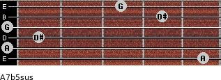 A7b5sus for guitar on frets 5, 0, 1, 0, 4, 3