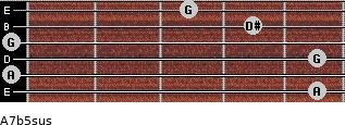 A7b5sus for guitar on frets 5, 0, 5, 0, 4, 3