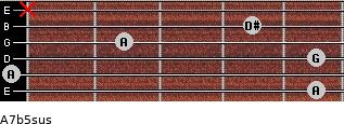 A7b5sus for guitar on frets 5, 0, 5, 2, 4, x