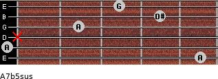 A7b5sus for guitar on frets 5, 0, x, 2, 4, 3