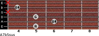 A7b5sus for guitar on frets 5, 6, 5, x, 4, x