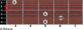 A7b5sus for guitar on frets 5, 6, 5, x, x, 3