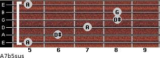 A7b5sus for guitar on frets 5, 6, 7, 8, 8, 5