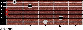 A7b5sus for guitar on frets 5, 6, x, x, 4, 3