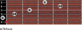 A7b5sus for guitar on frets x, 0, 1, 2, 4, 3