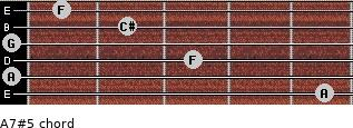 A7#5 for guitar on frets 5, 0, 3, 0, 2, 1