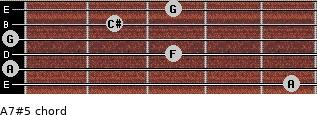 A7#5 for guitar on frets 5, 0, 3, 0, 2, 3