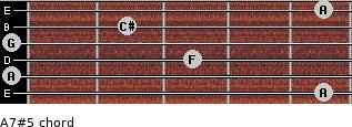 A7#5 for guitar on frets 5, 0, 3, 0, 2, 5
