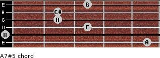 A7#5 for guitar on frets 5, 0, 3, 2, 2, 3