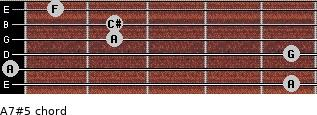 A7#5 for guitar on frets 5, 0, 5, 2, 2, 1