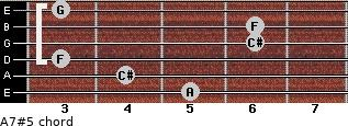 A7#5 for guitar on frets 5, 4, 3, 6, 6, 3