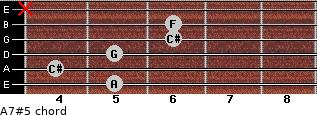A7#5 for guitar on frets 5, 4, 5, 6, 6, x