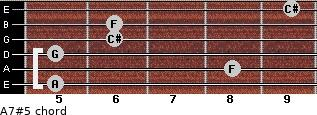 A7#5 for guitar on frets 5, 8, 5, 6, 6, 9