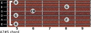 A7#5 for guitar on frets 5, 8, 5, 6, 8, 5