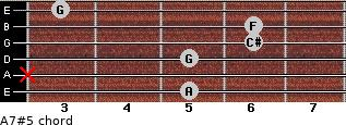 A7#5 for guitar on frets 5, x, 5, 6, 6, 3