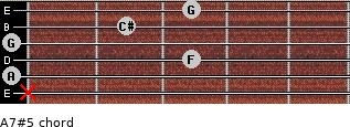 A7#5 for guitar on frets x, 0, 3, 0, 2, 3