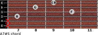 A7#5 for guitar on frets x, x, 7, 10, 8, 9