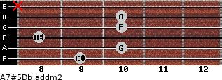 A7#5/Db add(m2) guitar chord