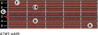 A7#5(add9) for guitar on frets 5, 2, x, 0, 2, 1