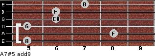A7#5(add9) for guitar on frets 5, 8, 5, 6, 6, 7