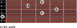 A7#5(add9) for guitar on frets x, 0, 3, 4, 2, 3