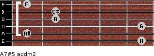 A7#5 add(m2) for guitar on frets 5, 1, 5, 2, 2, 1