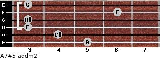 A7#5 add(m2) for guitar on frets 5, 4, 3, 3, 6, 3
