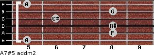 A7#5 add(m2) for guitar on frets 5, 8, 8, 6, 8, 5