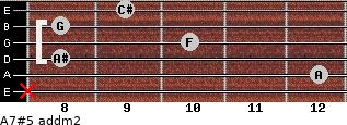 A7#5 add(m2) for guitar on frets x, 12, 8, 10, 8, 9