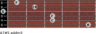 A7#5 add(m3) for guitar on frets 5, 3, 3, 0, 2, 1