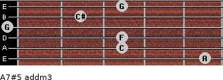 A7#5 add(m3) for guitar on frets 5, 3, 3, 0, 2, 3