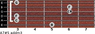 A7#5 add(m3) for guitar on frets 5, 3, 3, 6, 6, 3