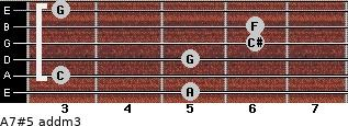 A7#5 add(m3) for guitar on frets 5, 3, 5, 6, 6, 3
