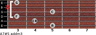A7#5 add(m3) for guitar on frets 5, 4, 3, 5, x, 3