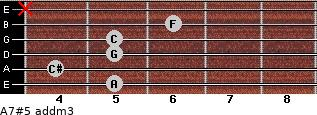 A7#5 add(m3) for guitar on frets 5, 4, 5, 5, 6, x