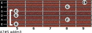 A7#5 add(m3) for guitar on frets 5, 8, 5, 5, 8, 9
