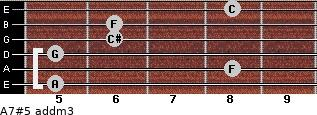 A7#5 add(m3) for guitar on frets 5, 8, 5, 6, 6, 8