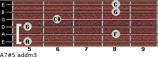 A7#5 add(m3) for guitar on frets 5, 8, 5, 6, 8, 8